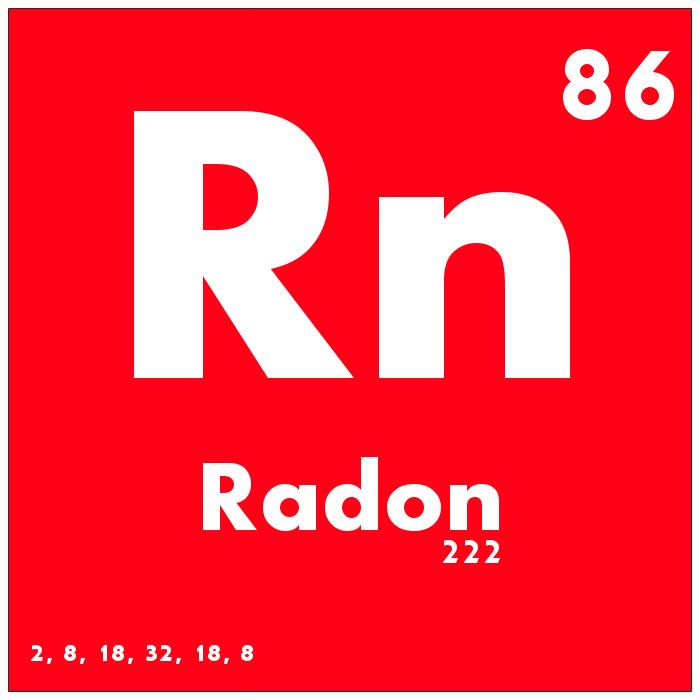 Radon Awareness
